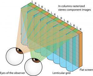 basic principle of optical lens
